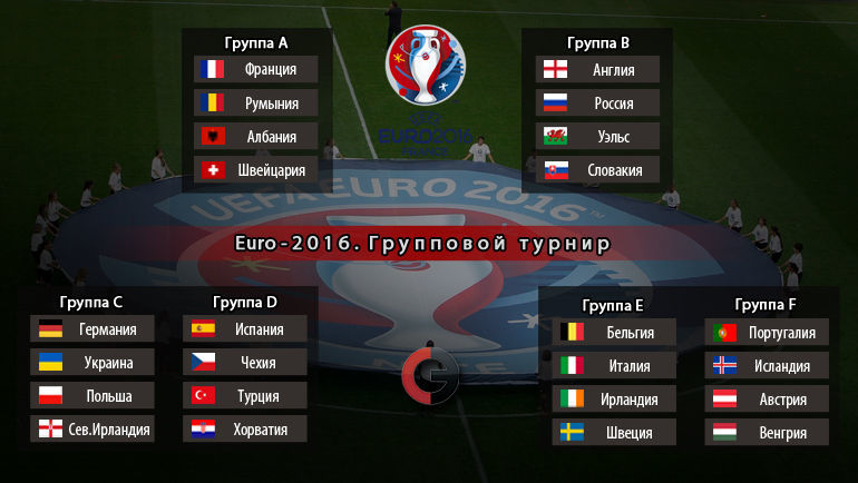 Турнирная таблица чемпионата италии по футболу